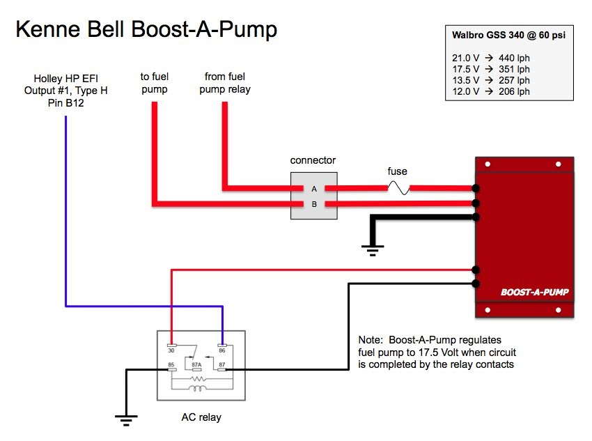 images?q=tbn:ANd9GcQh_l3eQ5xwiPy07kGEXjmjgmBKBRB7H2mRxCGhv1tFWg5c_mWT Holley Fuel Pump Relay Wiring Diagram